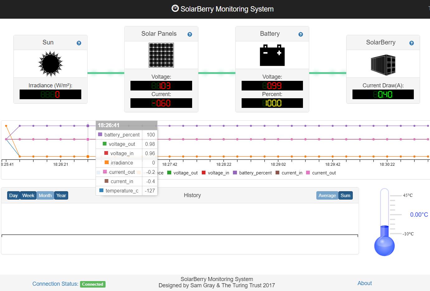 SolarBerryMonitorScreenshot (2)