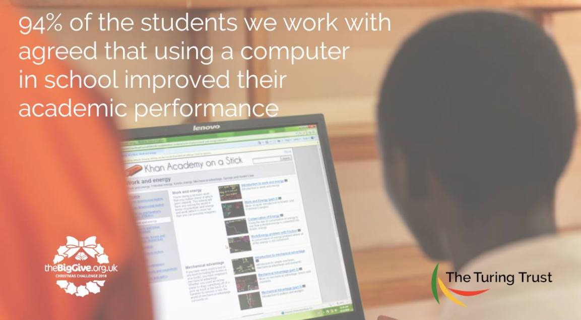 94% of students we work with agreed that using a computer in school improved their academic performance